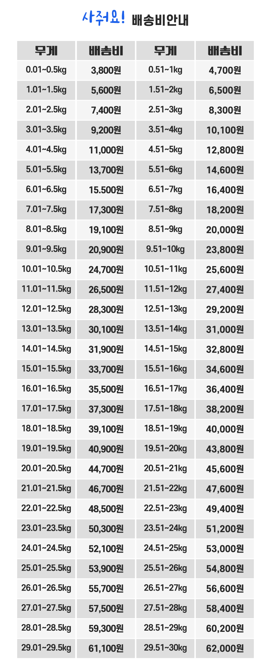 배송비10만원 무료 03